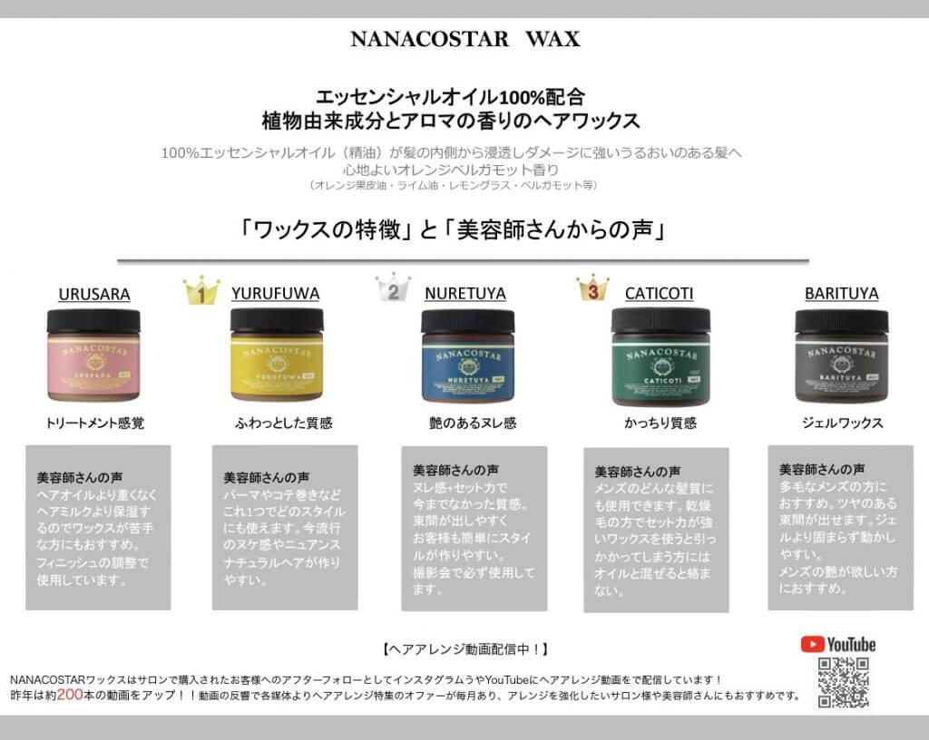 nanaco-star-wax